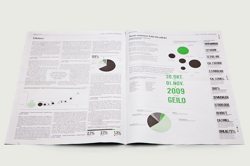 Identity and promotional material for the norwegian design-seminar Edit 09.effect