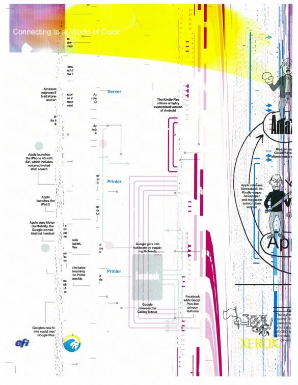 Bloomberg Businessweek printer glitch